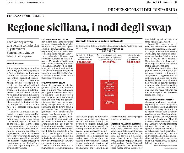 perdite derivati finanziari regione sicilia
